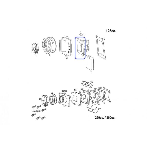 Caja de laminas v-force ec 125