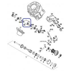 Sistema de Control KTM EXC 125 96-97